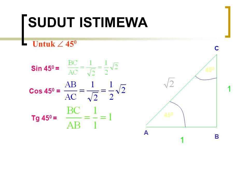SUDUT ISTIMEWA Untuk  450 1 1 Sin 450 = Cos 450 = Tg 450 = C 450 450