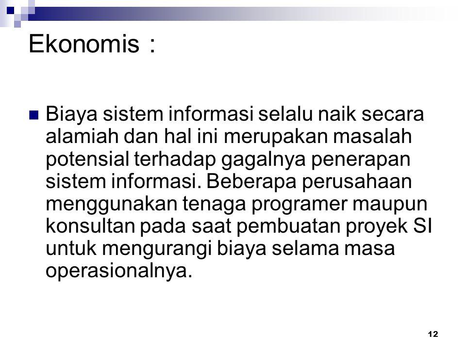 Ekonomis :