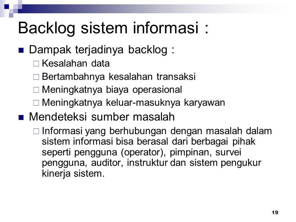 Backlog sistem informasi :