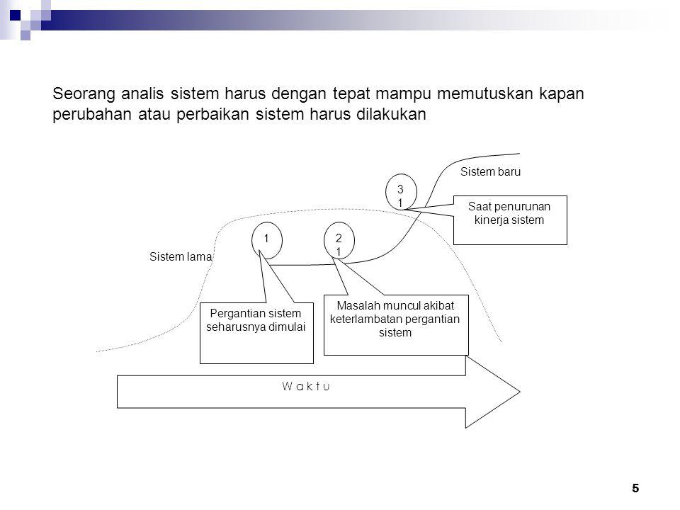 Seorang analis sistem harus dengan tepat mampu memutuskan kapan perubahan atau perbaikan sistem harus dilakukan