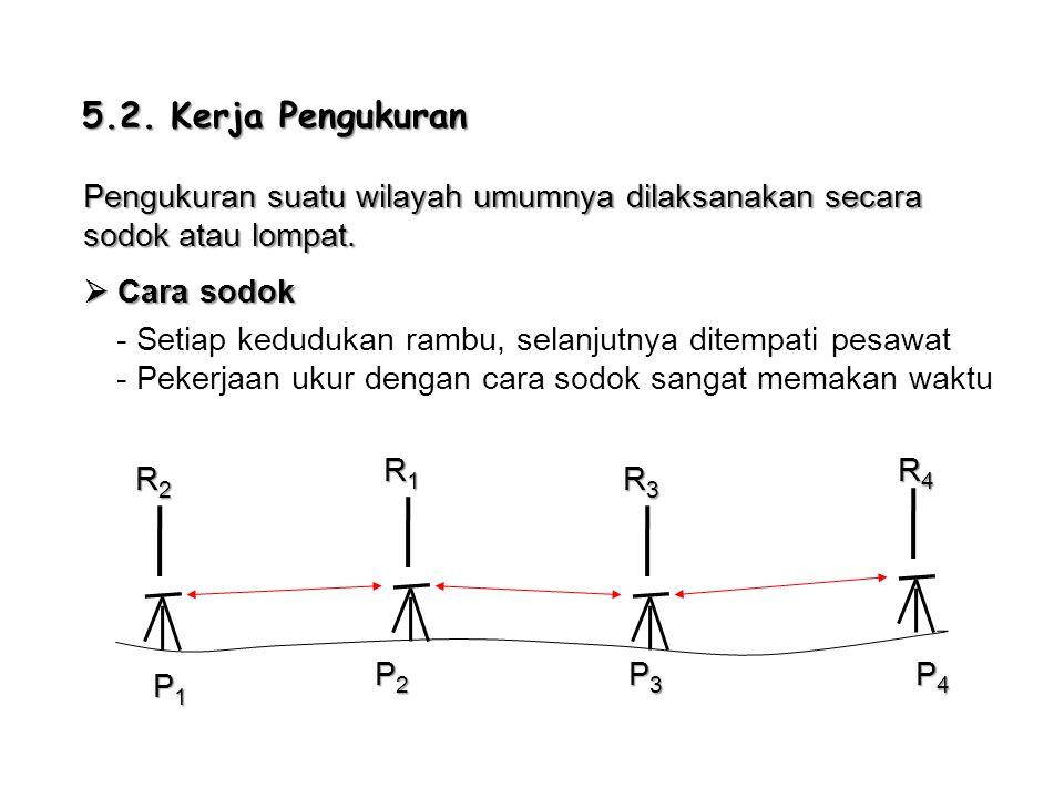 5.2. Kerja Pengukuran Pengukuran suatu wilayah umumnya dilaksanakan secara sodok atau lompat.  Cara sodok.
