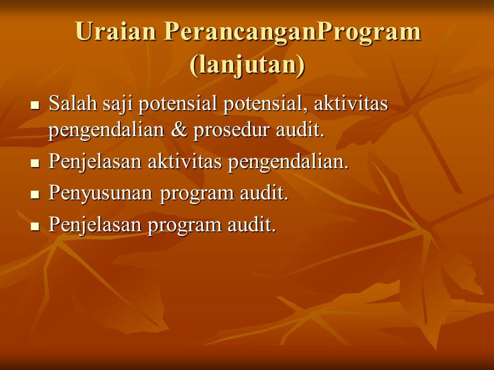 Uraian PerancanganProgram (lanjutan)