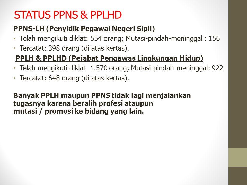 STATUS PPNS & PPLHD PPNS-LH (Penyidik Pegawai Negeri Sipil)