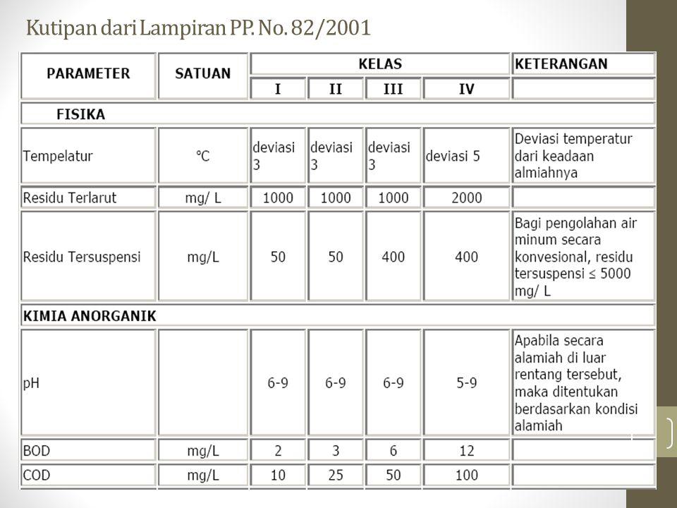 Kutipan dari Lampiran PP. No. 82/2001