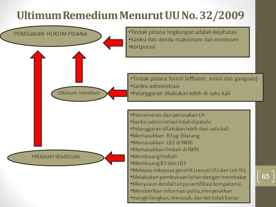 Ultimum Remedium Menurut UU No. 32/2009