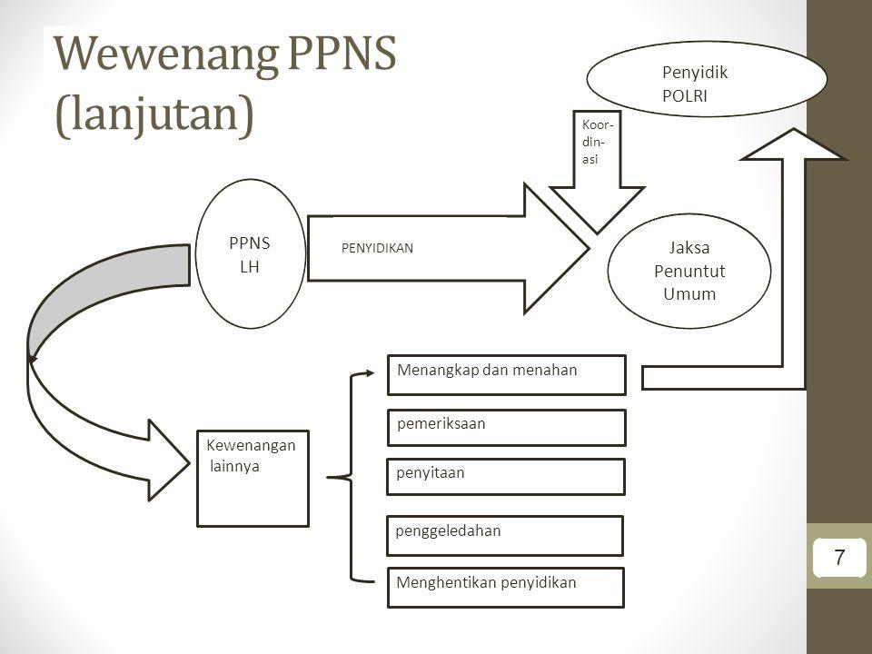 Wewenang PPNS (lanjutan)