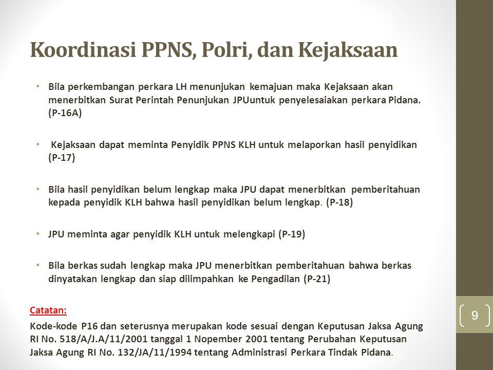 Koordinasi PPNS, Polri, dan Kejaksaan
