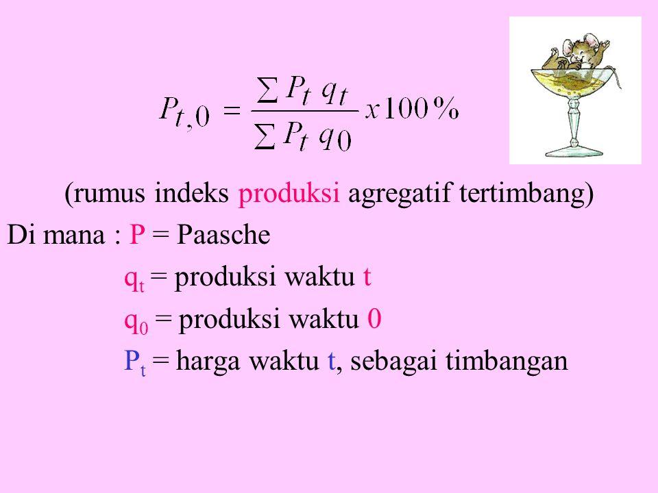 (rumus indeks produksi agregatif tertimbang)