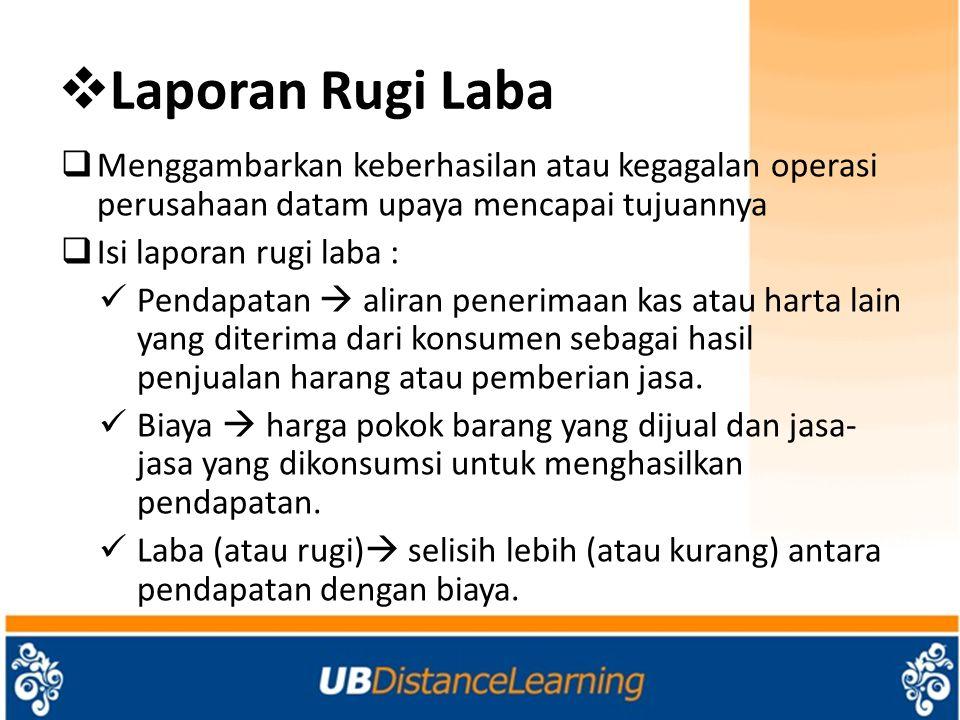 Laporan Rugi Laba Menggambarkan keberhasilan atau kegagalan operasi perusahaan datam upaya mencapai tujuannya.