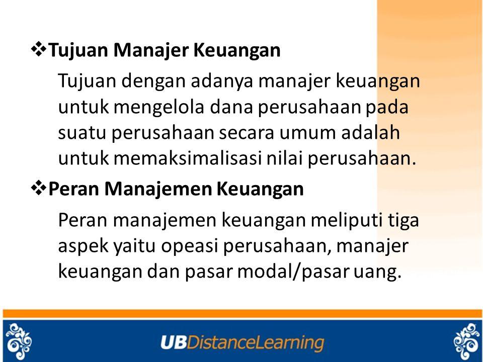 Tujuan Manajer Keuangan