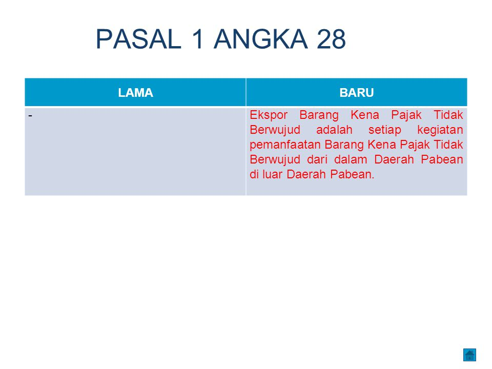 PASAL 1 ANGKA 28 LAMA. BARU. -