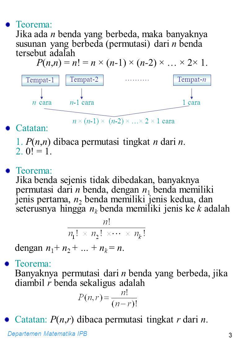 P(n,n) = n! = n × (n-1) × (n-2) × … × 2× 1.
