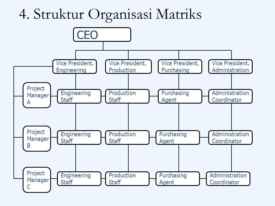 4. Struktur Organisasi Matriks