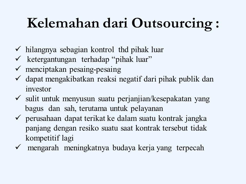 Kelemahan dari Outsourcing :