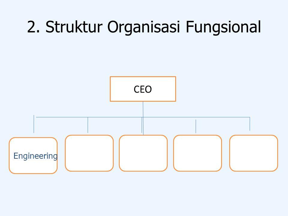 2. Struktur Organisasi Fungsional