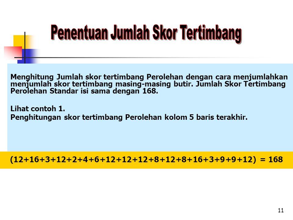 (12+16+3+12+2+4+6+12+12+12+8+12+8+16+3+9+9+12) = 168