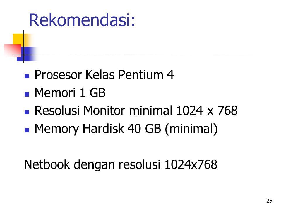 Rekomendasi: Prosesor Kelas Pentium 4 Memori 1 GB