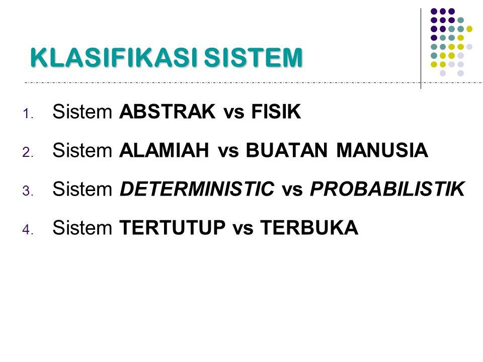 KLASIFIKASI SISTEM Sistem ABSTRAK vs FISIK