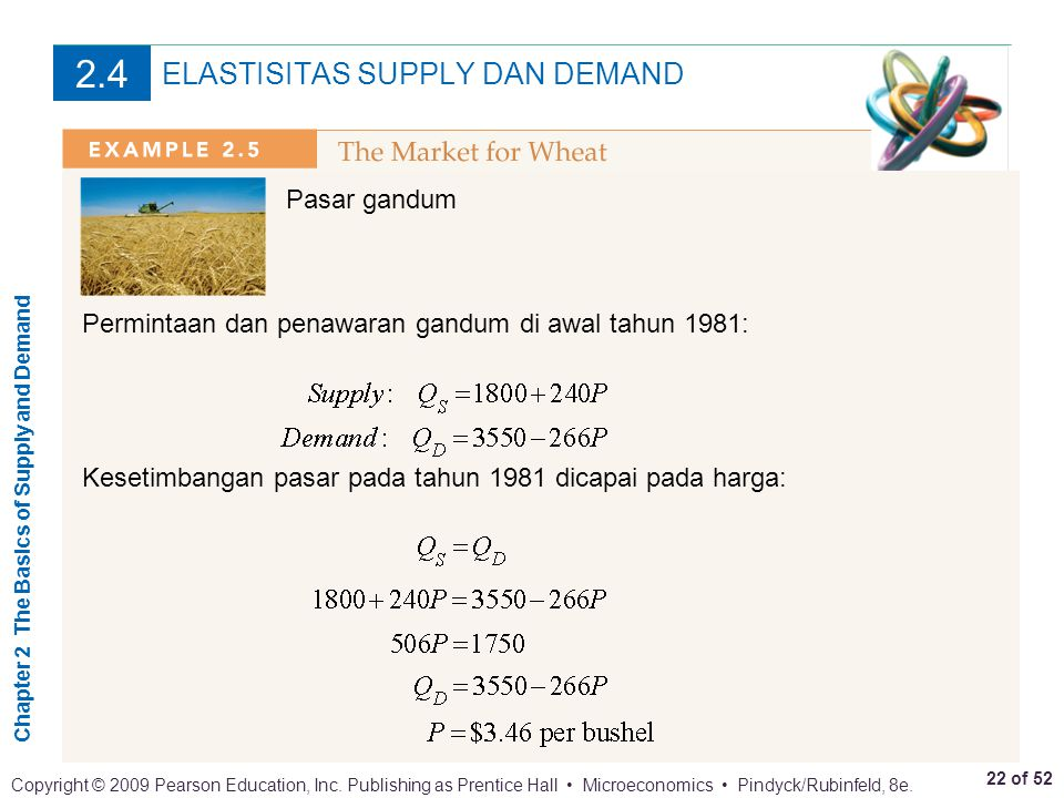 ELASTISITAS SUPPLY DAN DEMAND