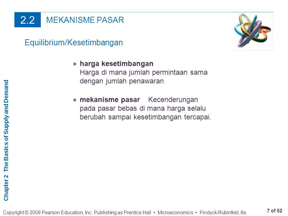 2.2 MEKANISME PASAR Equilibrium/Kesetimbangan