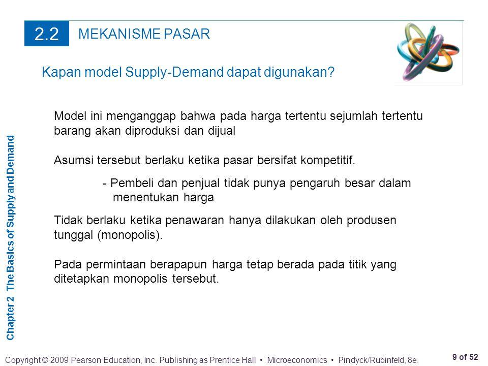 2.2 MEKANISME PASAR Kapan model Supply-Demand dapat digunakan