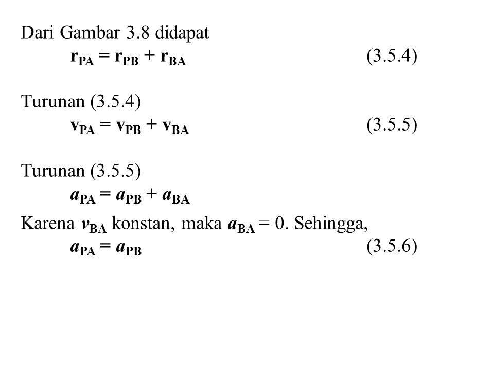 Dari Gambar 3.8 didapat rPA = rPB + rBA (3.5.4) Turunan (3.5.4) vPA = vPB + vBA (3.5.5) Turunan (3.5.5)