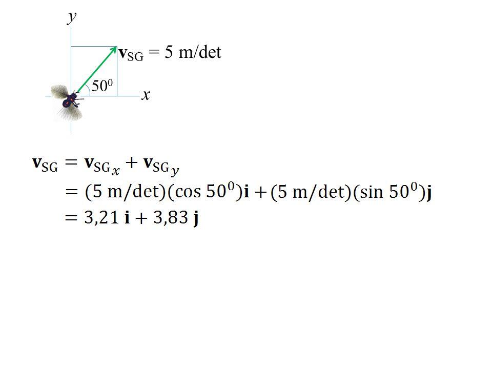 x y vSG = 5 m/det 500
