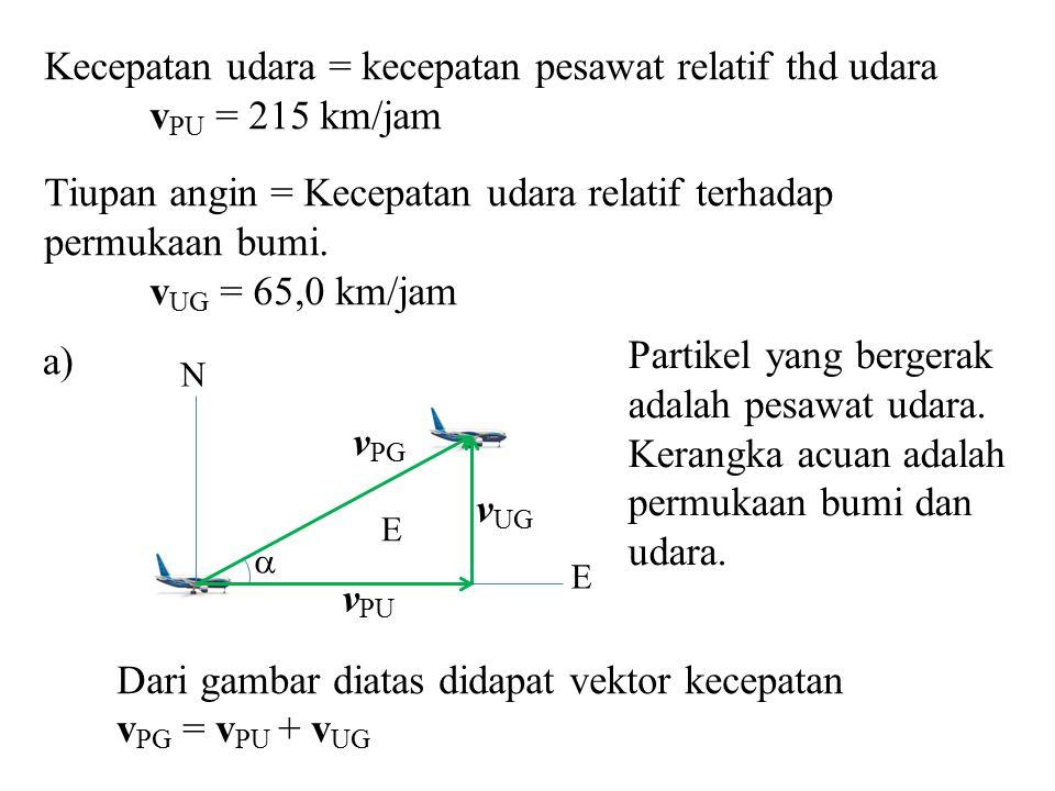 Kecepatan udara = kecepatan pesawat relatif thd udara vPU = 215 km/jam