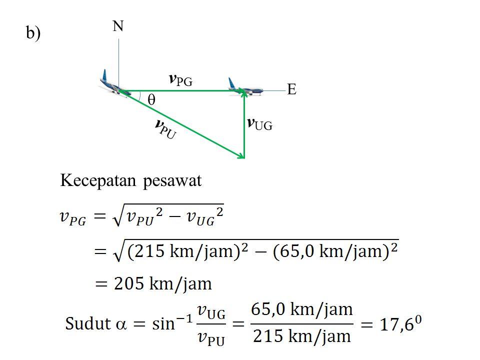 b) vPG vUG  vPU N E Kecepatan pesawat