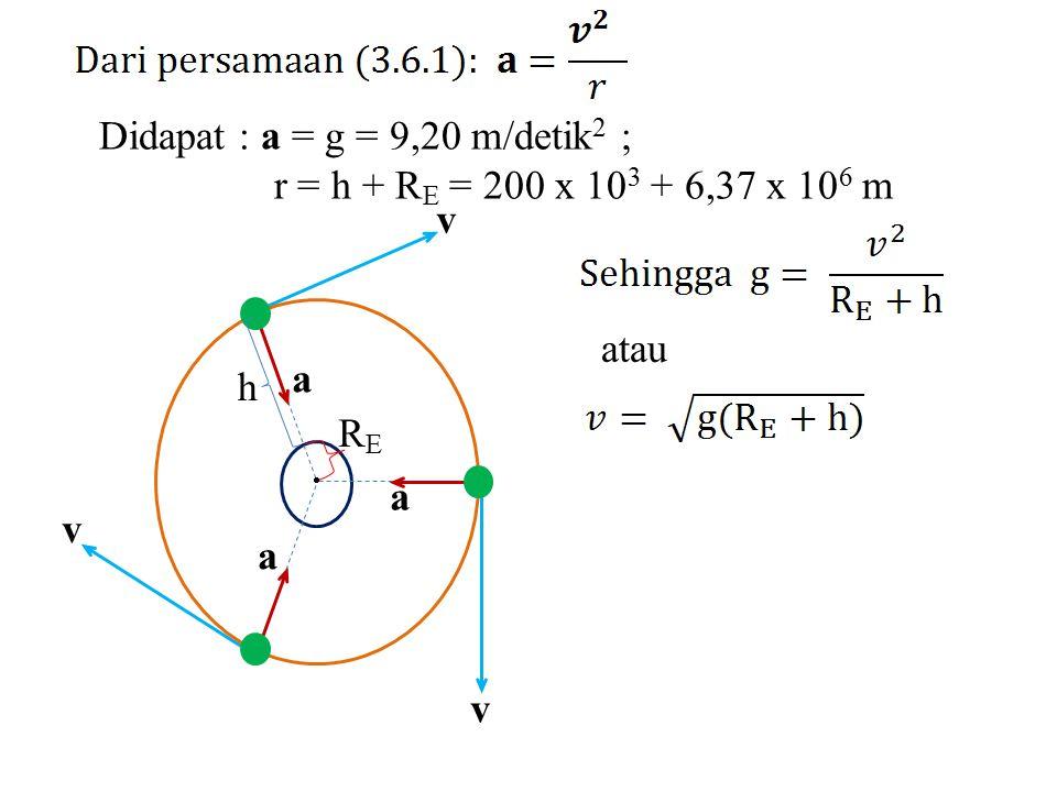 Didapat : a = g = 9,20 m/detik2 ;