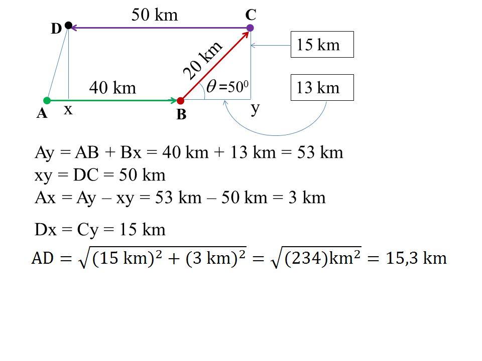  50 km 20 km 40 km  =500 x y Ay = AB + Bx = 40 km + 13 km = 53 km