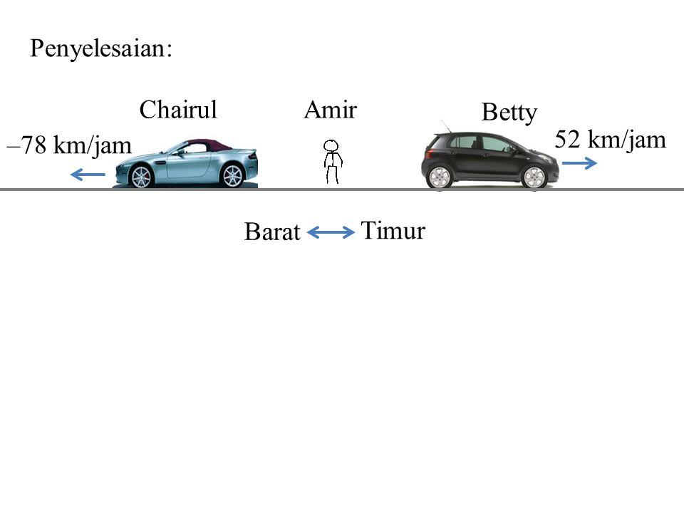 Penyelesaian: Chairul Amir Betty 52 km/jam –78 km/jam Barat Timur