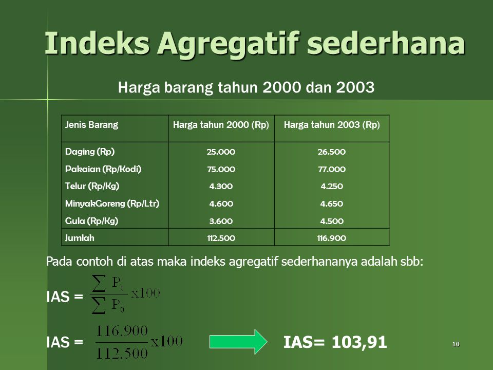 Indeks Agregatif sederhana