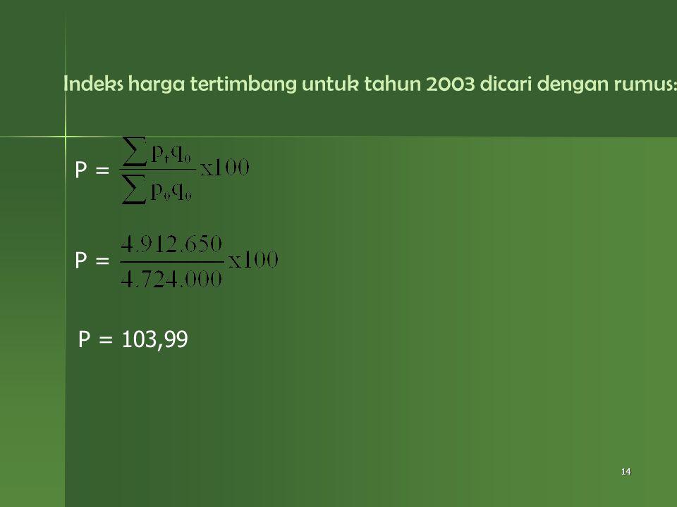 Indeks harga tertimbang untuk tahun 2003 dicari dengan rumus: