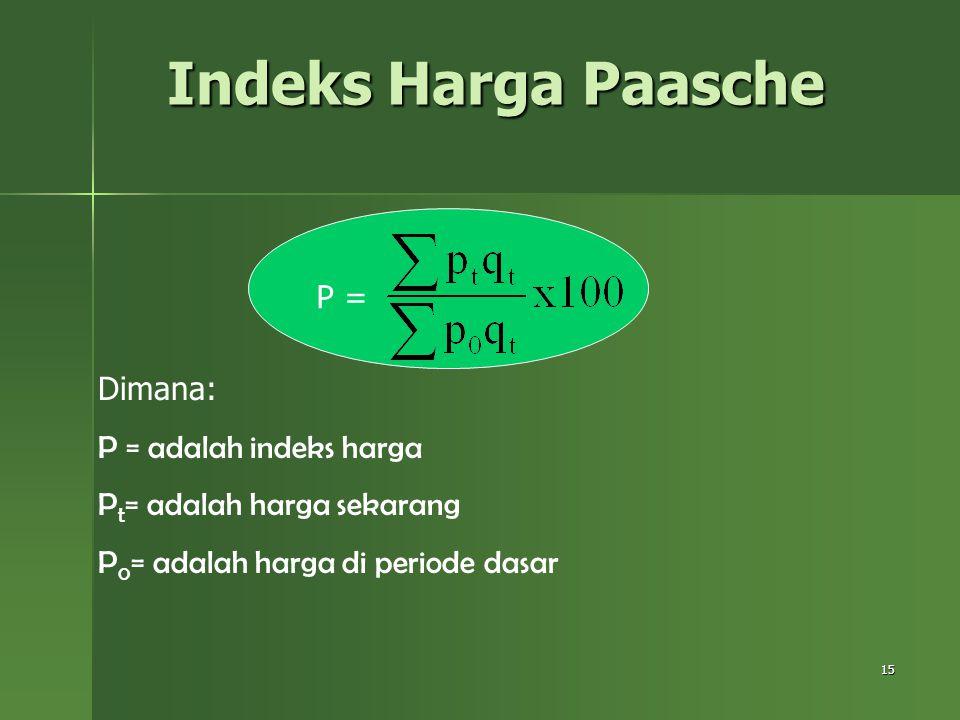 Indeks Harga Paasche P = Dimana: P = adalah indeks harga