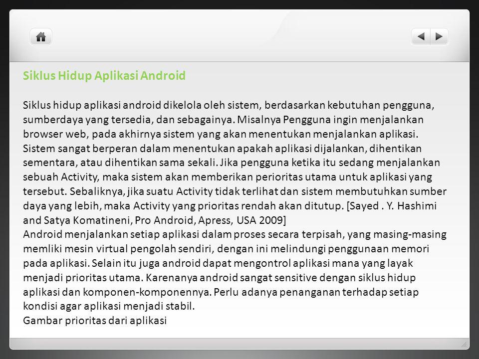 Siklus Hidup Aplikasi Android