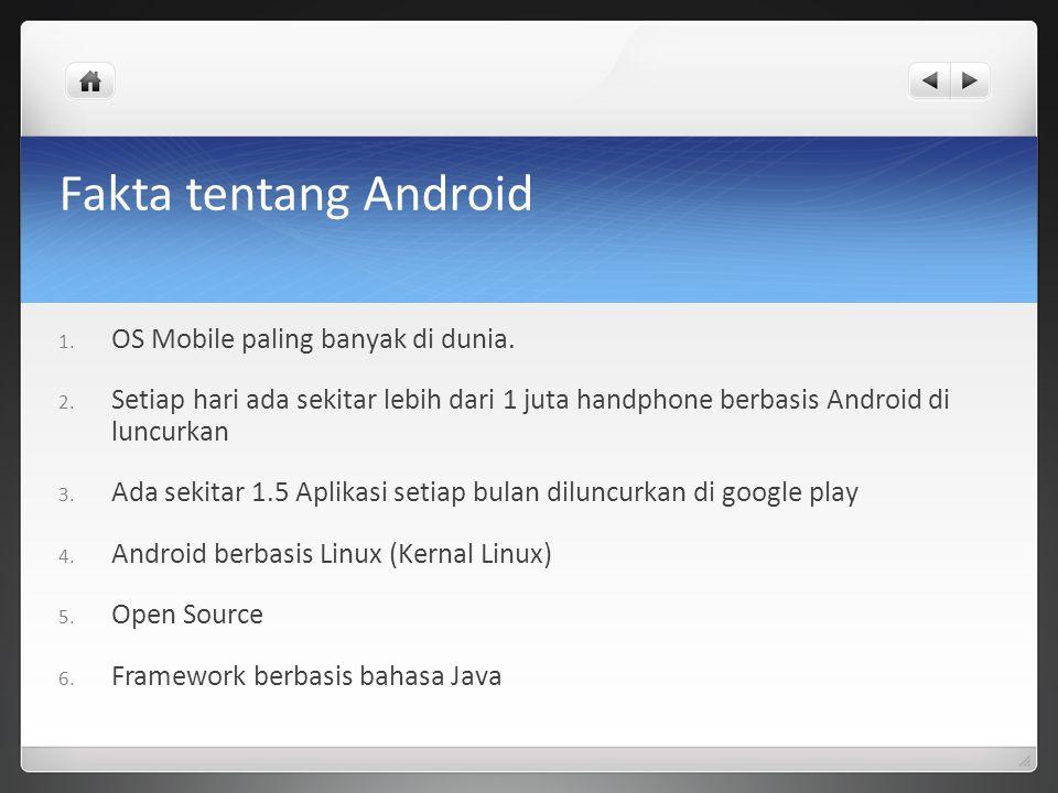 Fakta tentang Android OS Mobile paling banyak di dunia.