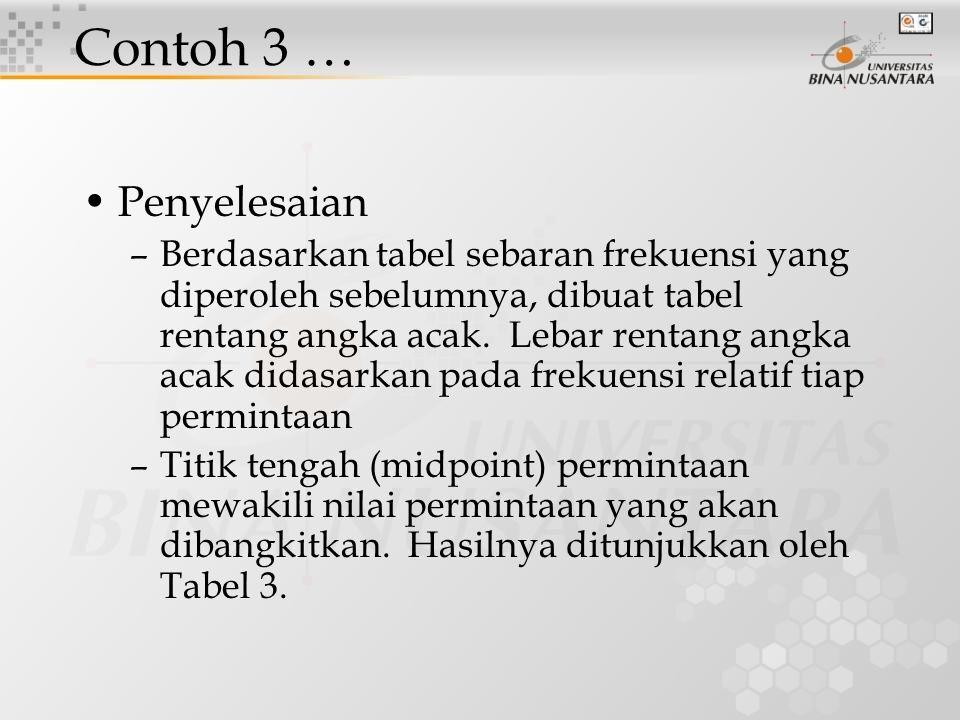 Contoh 3 … Penyelesaian.