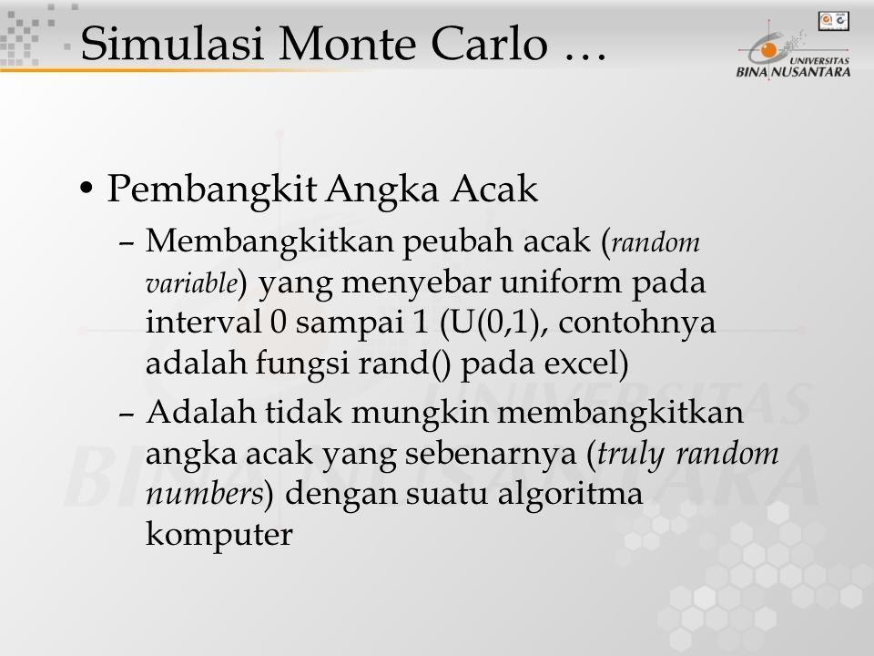 Simulasi Monte Carlo … Pembangkit Angka Acak