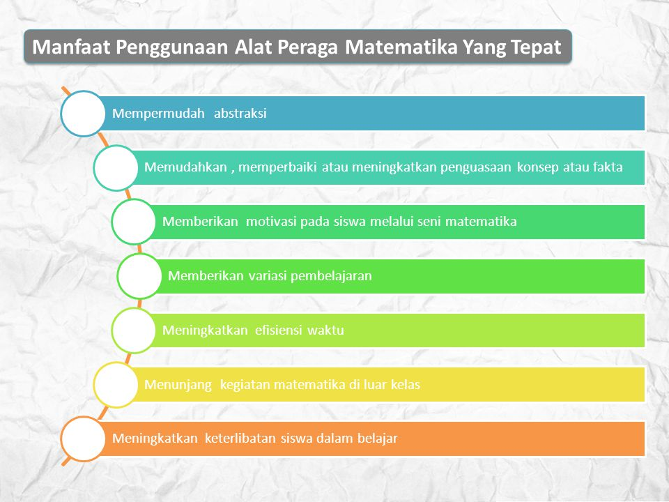 Manfaat Penggunaan Alat Peraga Matematika Yang Tepat