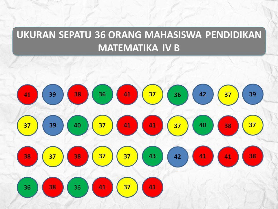UKURAN SEPATU 36 ORANG MAHASISWA PENDIDIKAN MATEMATIKA IV B