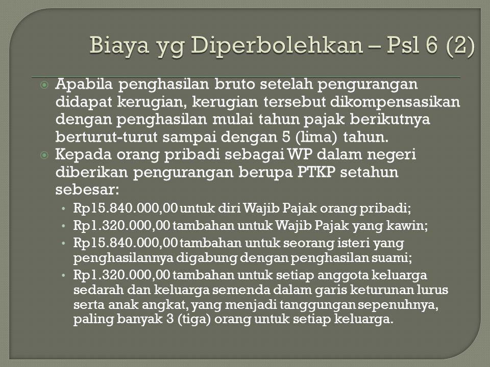 Biaya yg Diperbolehkan – Psl 6 (2)
