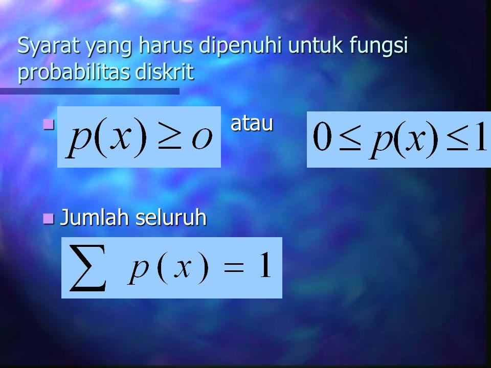 Syarat yang harus dipenuhi untuk fungsi probabilitas diskrit
