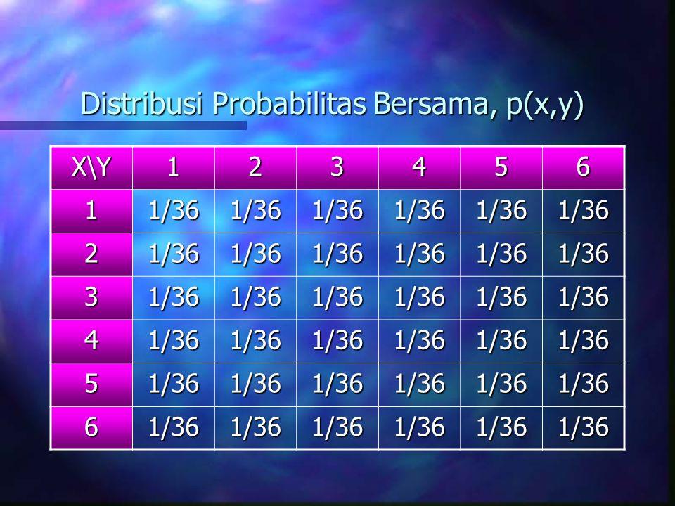 Distribusi Probabilitas Bersama, p(x,y)