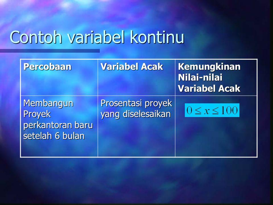Contoh variabel kontinu
