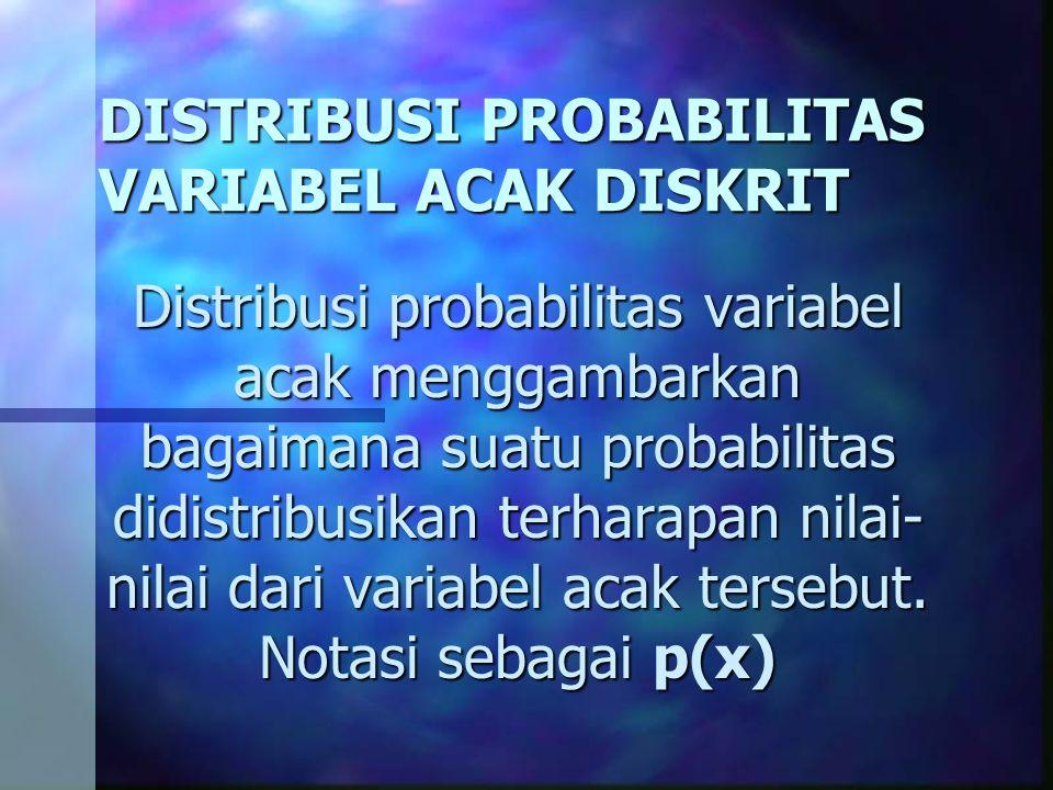 DISTRIBUSI PROBABILITAS VARIABEL ACAK DISKRIT