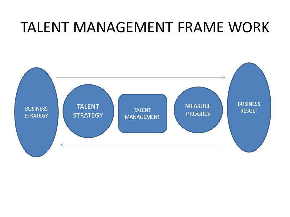 TALENT MANAGEMENT FRAME WORK