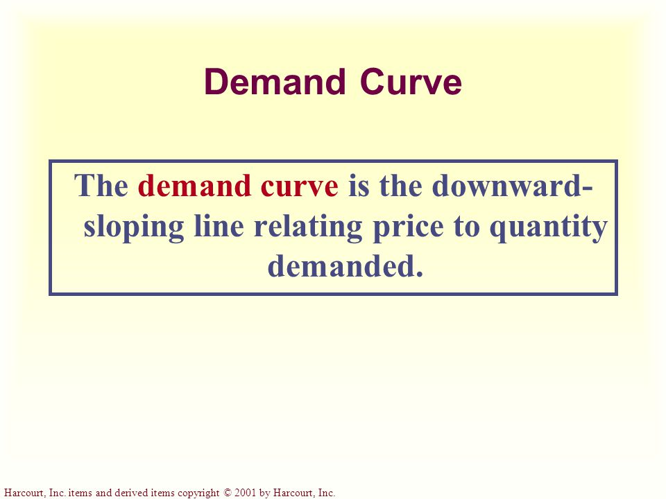 Demand Curve The demand curve is the downward-sloping line relating price to quantity demanded. 17