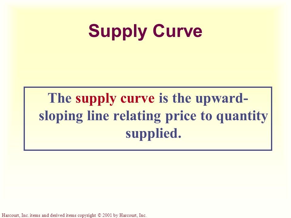 Supply Curve The supply curve is the upward-sloping line relating price to quantity supplied. 29