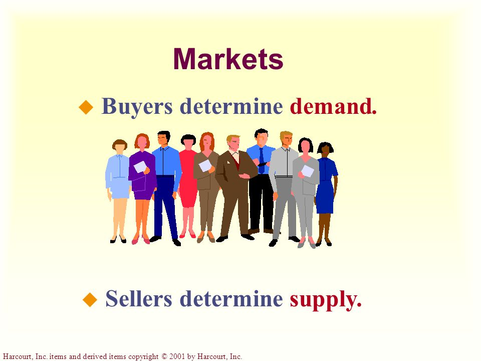 Markets Buyers determine demand. Sellers determine supply. 4
